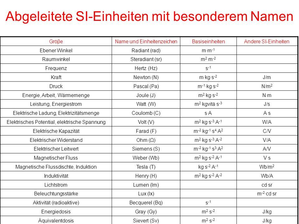 Abgeleitete SI-Einheiten mit besonderem Namen