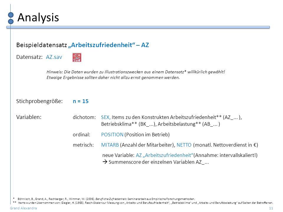 """Analysis Beispieldatensatz """"Arbeitszufriedenheit – AZ"""