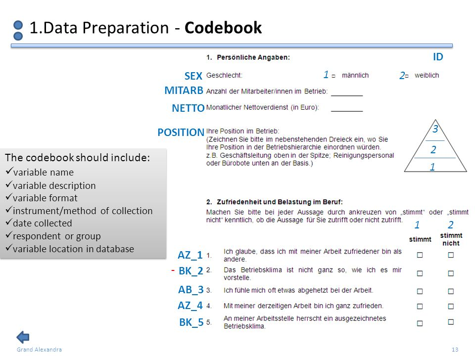 1.Data Preparation - Codebook