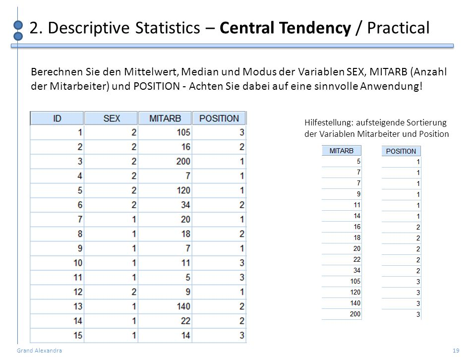 2. Descriptive Statistics – Central Tendency / Practical