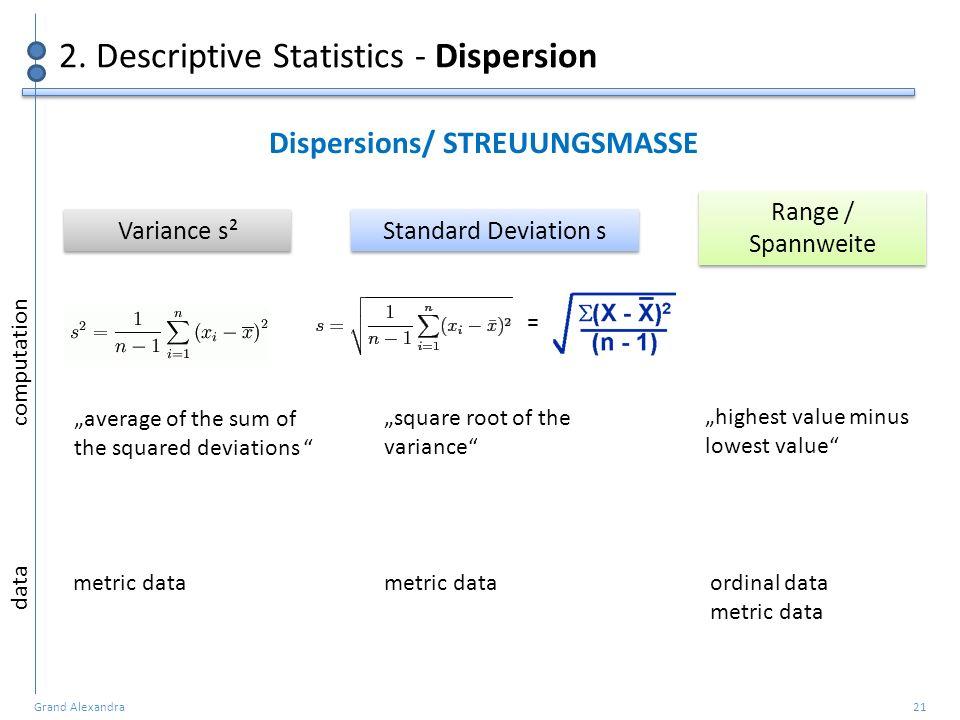 Dispersions/ STREUUNGSMASSE
