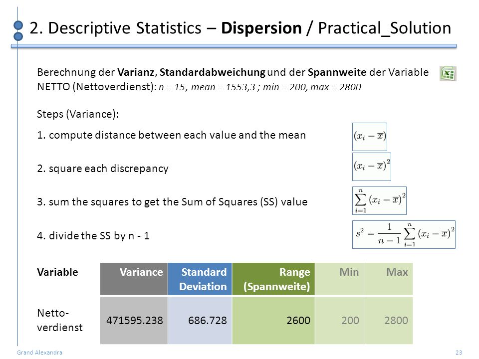 2. Descriptive Statistics – Dispersion / Practical_Solution