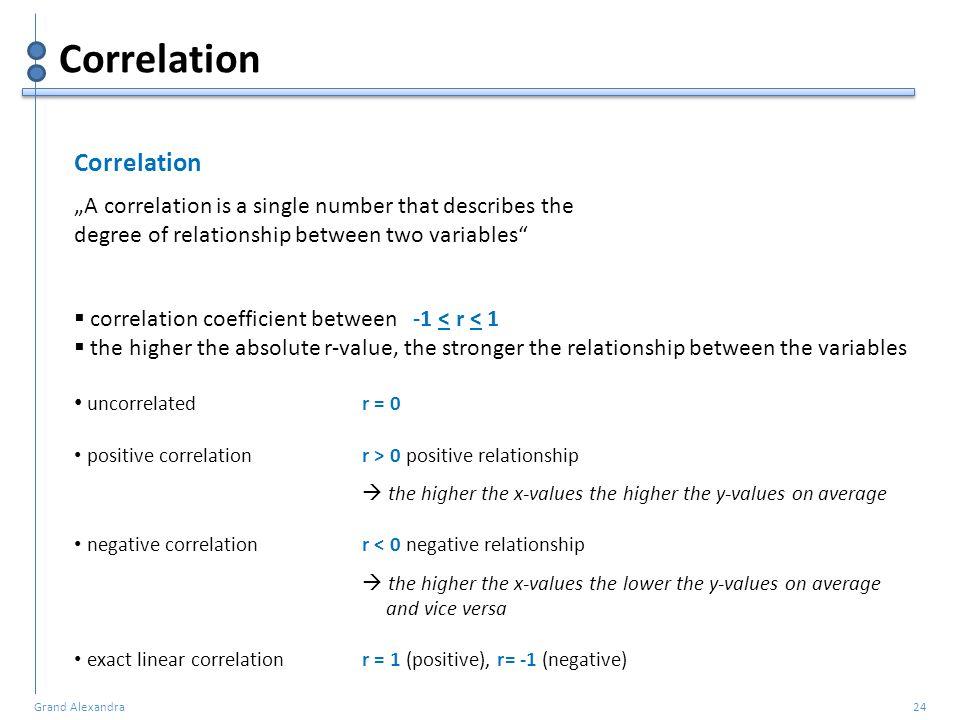 Correlation Correlation