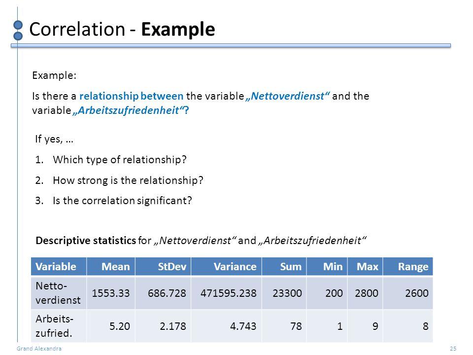 Correlation - Example Example: