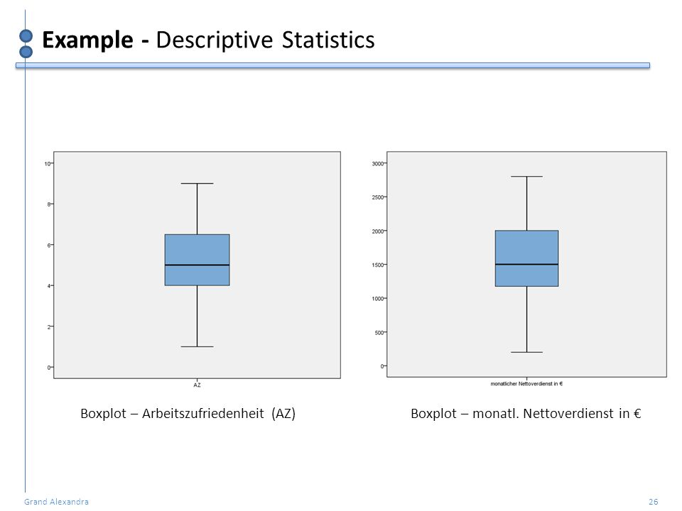 Example - Descriptive Statistics