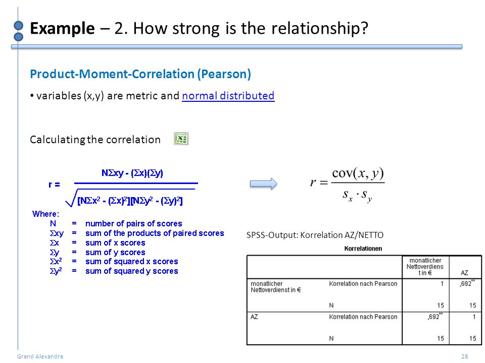Example – 2. How strong is the relationship