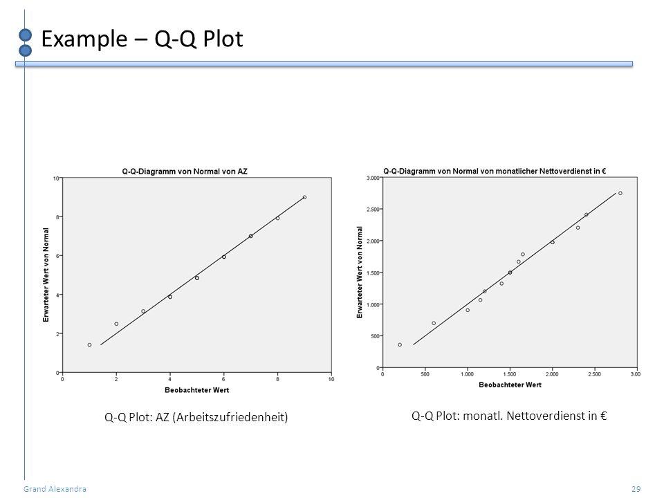 Example – Q-Q Plot Q-Q Plot: AZ (Arbeitszufriedenheit)