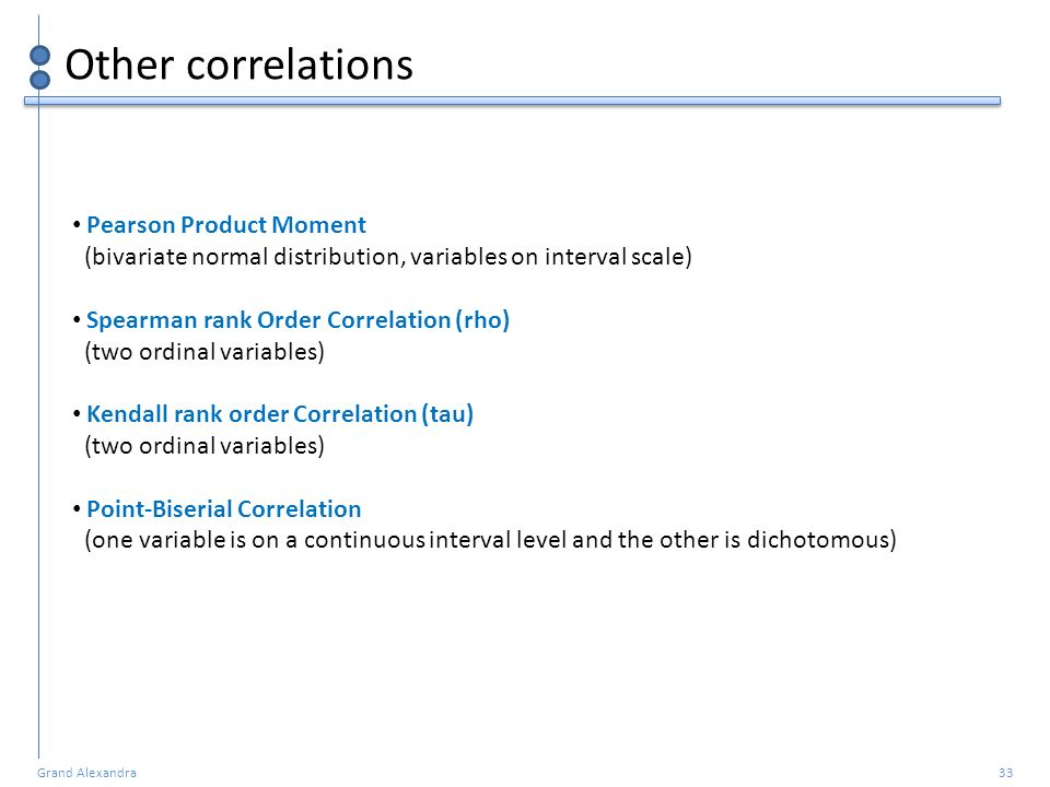 Other correlations Pearson Product Moment
