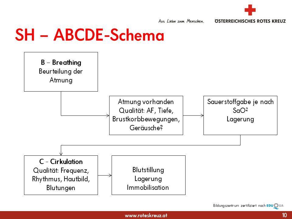 SH – ABCDE-Schema B – Breathing Beurteilung der Atmung