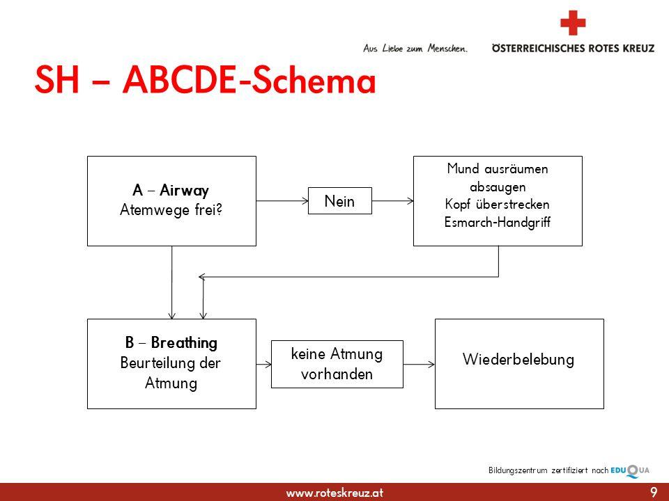 SH – ABCDE-Schema A – Airway Atemwege frei Nein B – Breathing