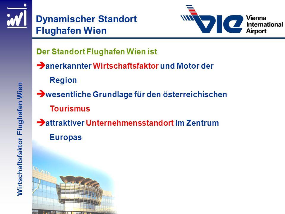 Dynamischer Standort Flughafen Wien