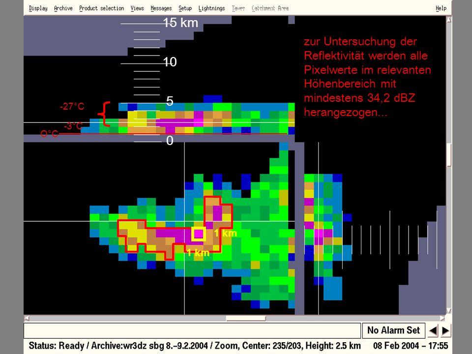 15 km wxr. zur Untersuchung der Reflektivität werden alle Pixelwerte im relevanten Höhenbereich mit mindestens 34,2 dBZ herangezogen...