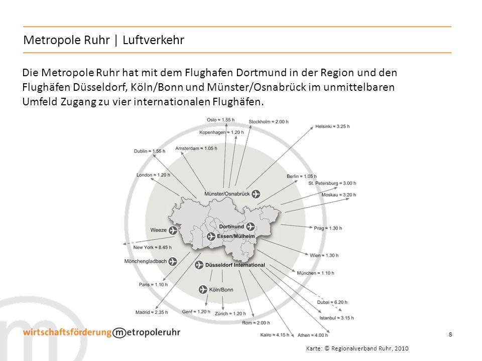 Metropole Ruhr | Luftverkehr