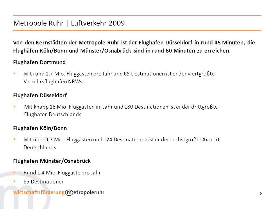 Metropole Ruhr | Luftverkehr 2009