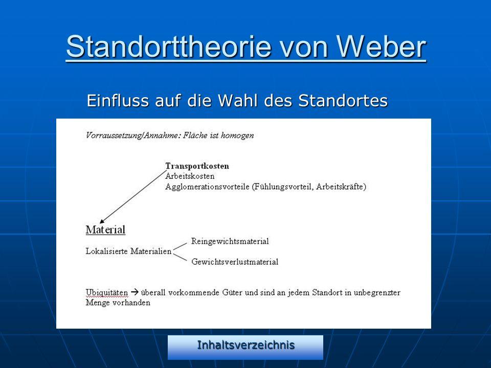 Standorttheorie von Weber