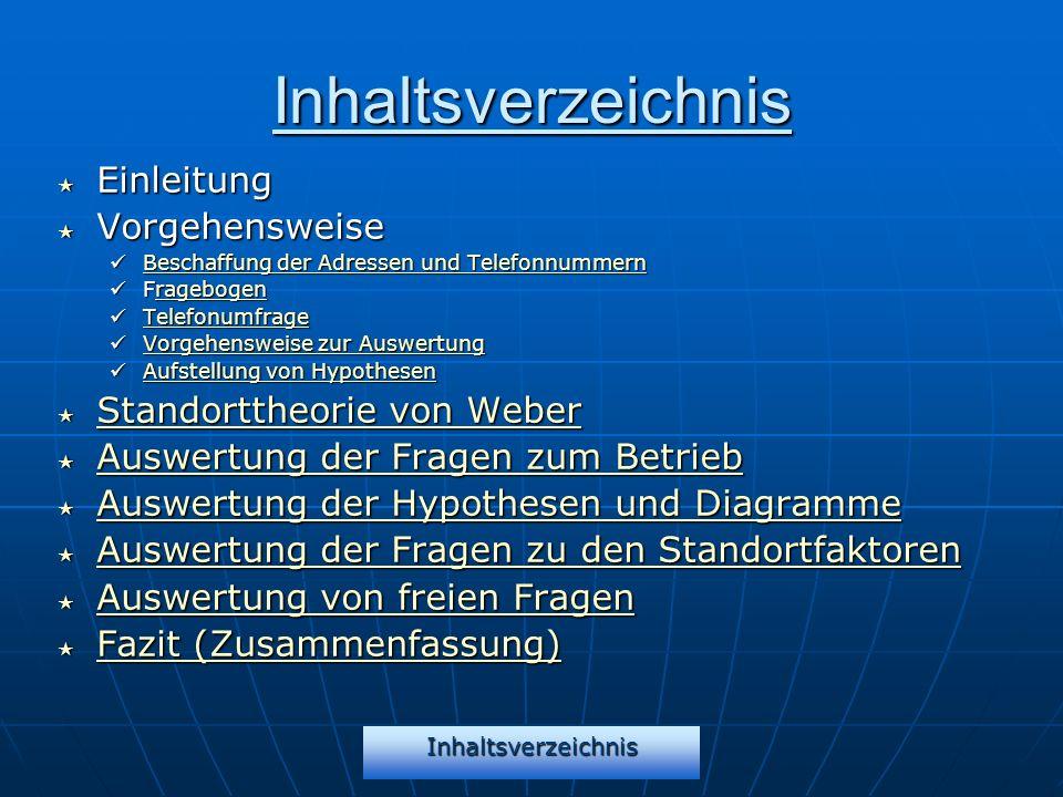 Inhaltsverzeichnis Einleitung Vorgehensweise Standorttheorie von Weber