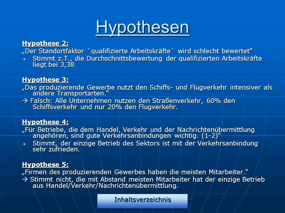 Hypothesen Hypothese 2: