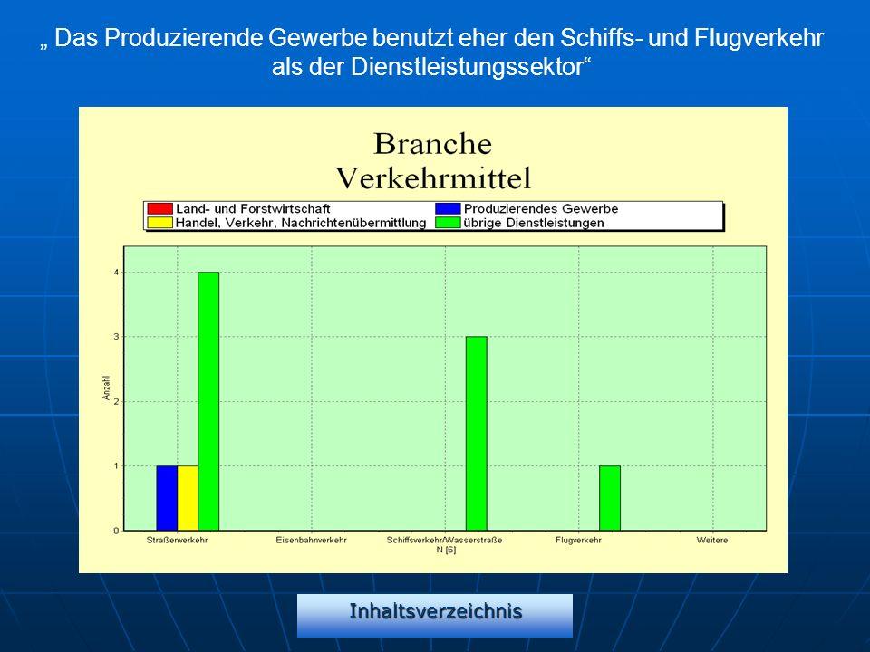 """"""" Das Produzierende Gewerbe benutzt eher den Schiffs- und Flugverkehr als der Dienstleistungssektor"""