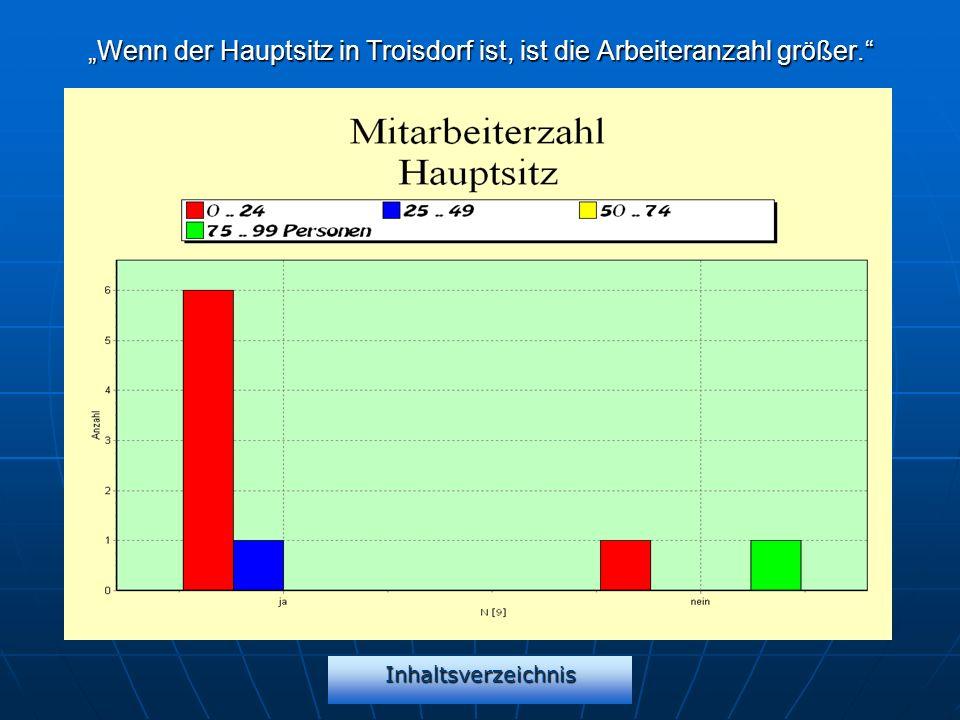 """""""Wenn der Hauptsitz in Troisdorf ist, ist die Arbeiteranzahl größer."""