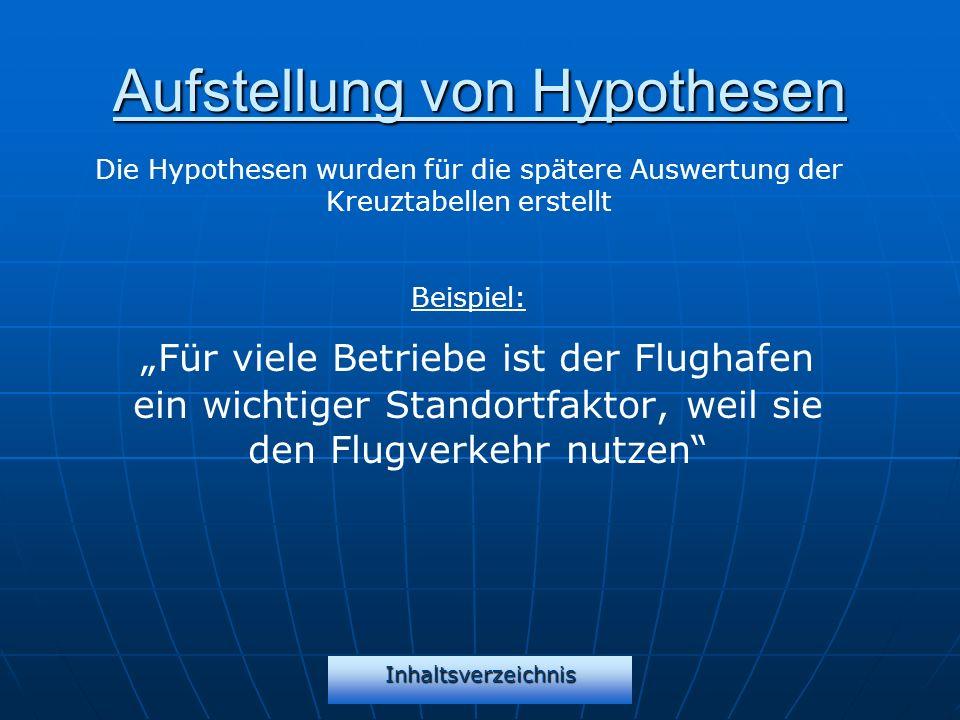 Aufstellung von Hypothesen