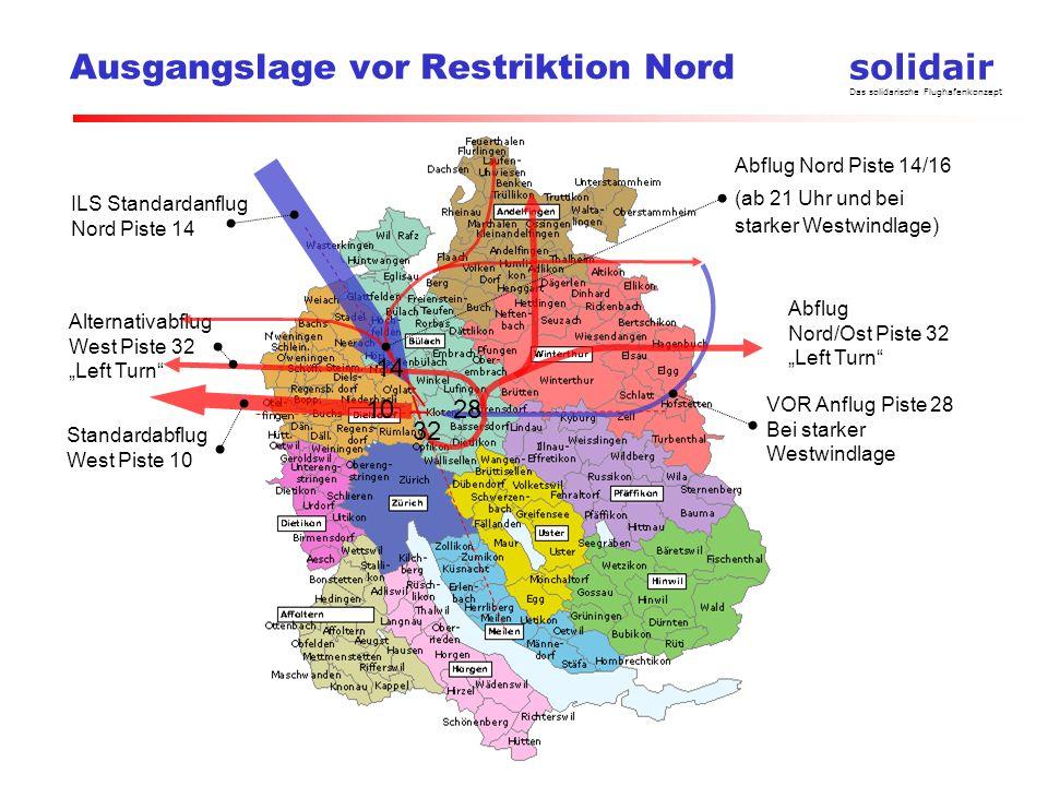 Ausgangslage vor Restriktion Nord