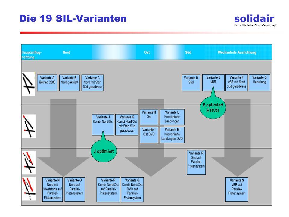 Die 19 SIL-Varianten E optimiert E DVO J optimiert
