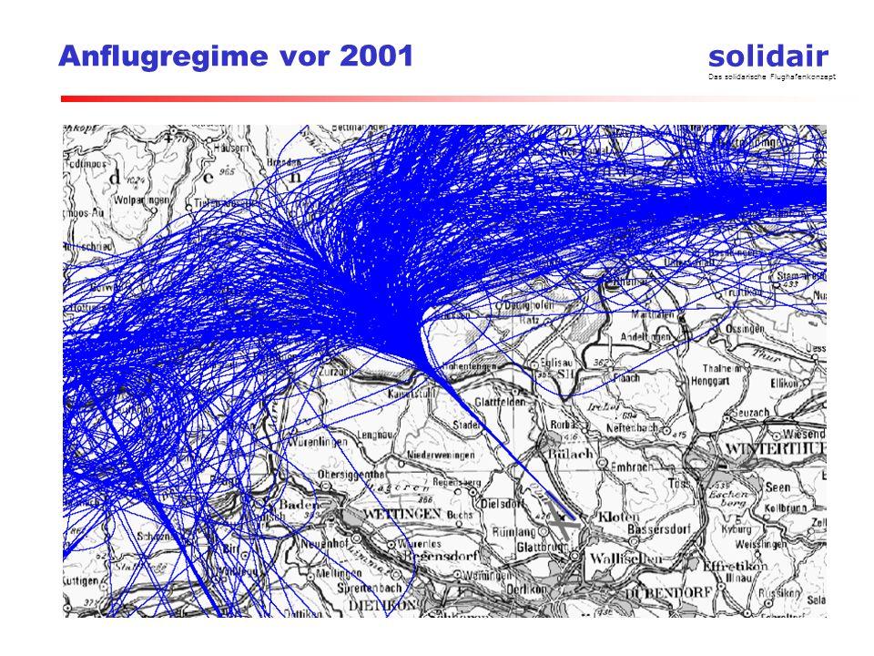 Anflugregime vor 2001