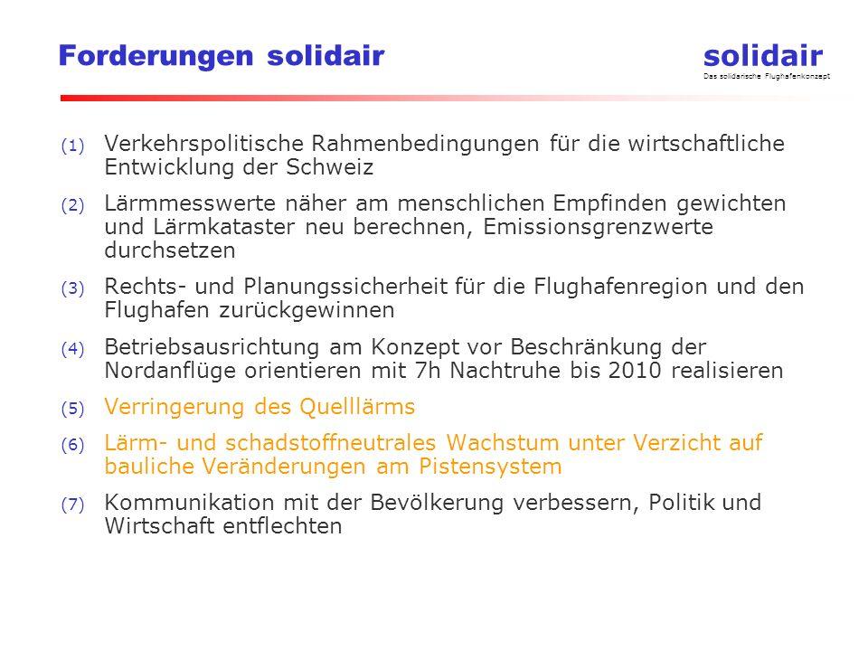 Forderungen solidair Verkehrspolitische Rahmenbedingungen für die wirtschaftliche Entwicklung der Schweiz.