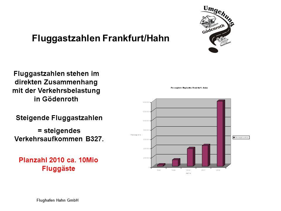 Fluggastzahlen Frankfurt/Hahn