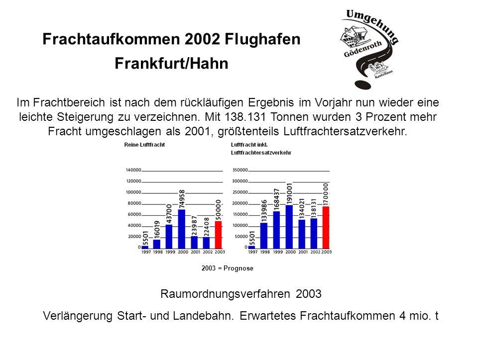 Frachtaufkommen 2002 Flughafen Frankfurt/Hahn