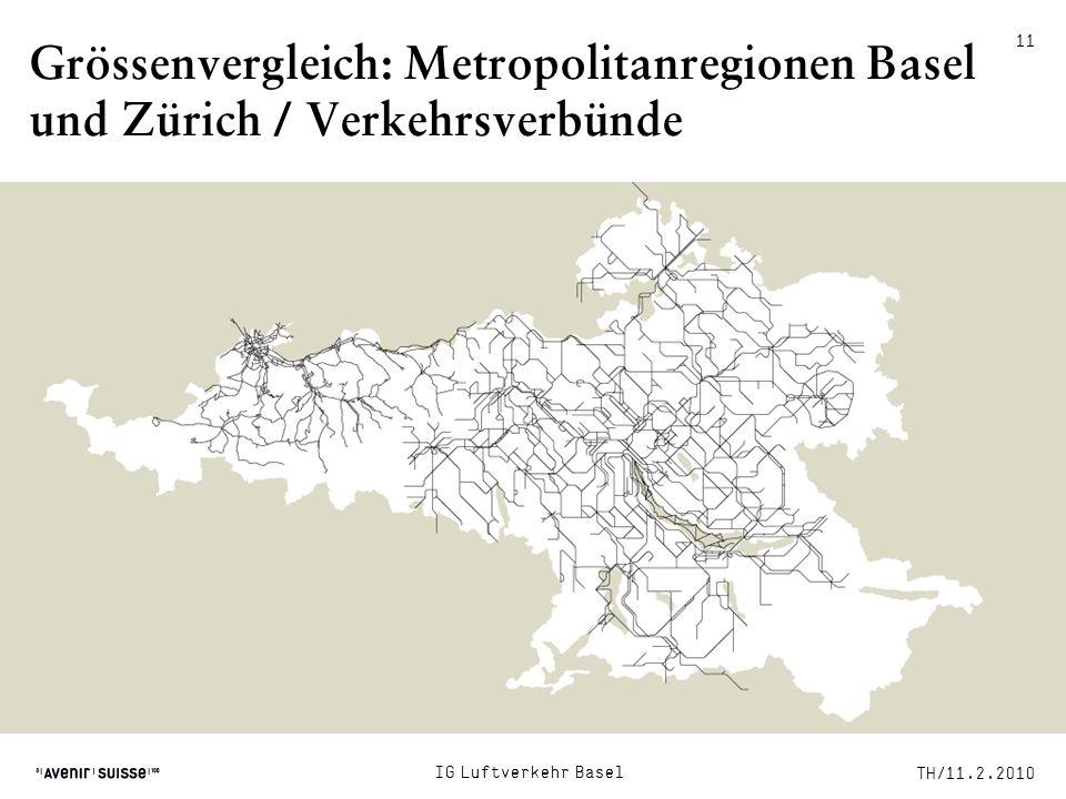 Grössenvergleich: Metropolitanregionen Basel und Zürich / Verkehrsverbünde