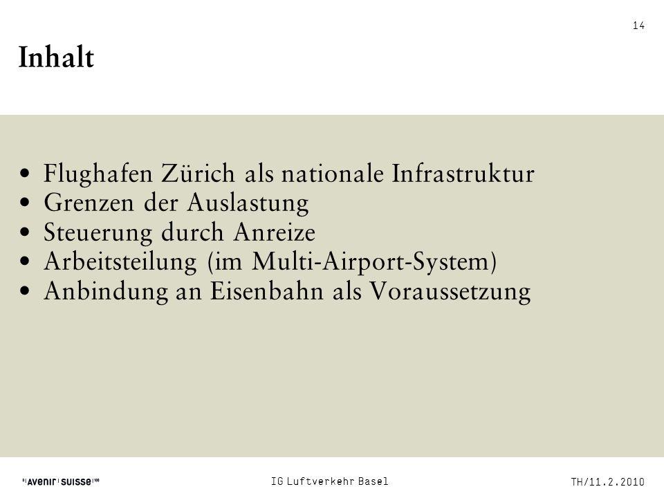 Inhalt Flughafen Zürich als nationale Infrastruktur