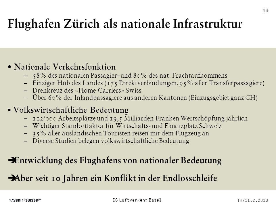 Flughafen Zürich als nationale Infrastruktur