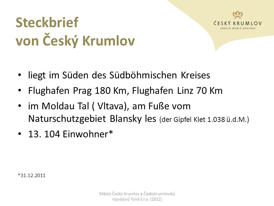 Steckbrief von Český Krumlov