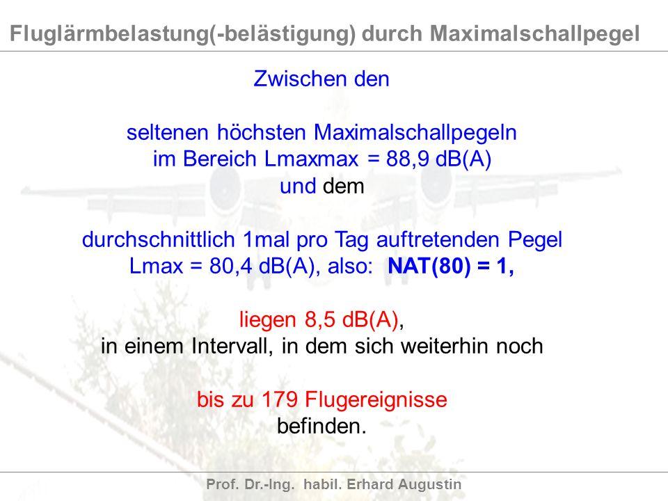 seltenen höchsten Maximalschallpegeln im Bereich Lmaxmax = 88,9 dB(A)