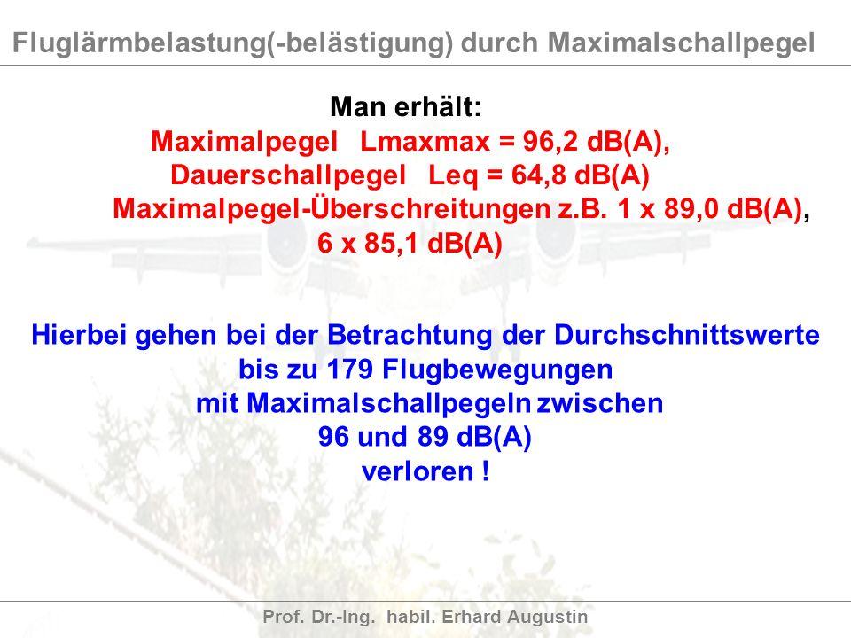 Maximalpegel Lmaxmax = 96,2 dB(A), Dauerschallpegel Leq = 64,8 dB(A)