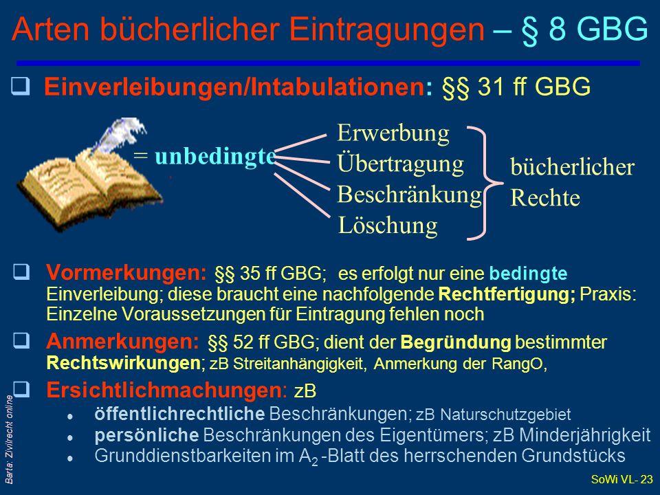 Arten bücherlicher Eintragungen – § 8 GBG