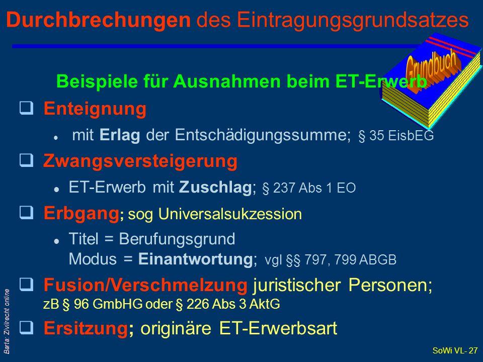 Beispiele für Ausnahmen beim ET-Erwerb