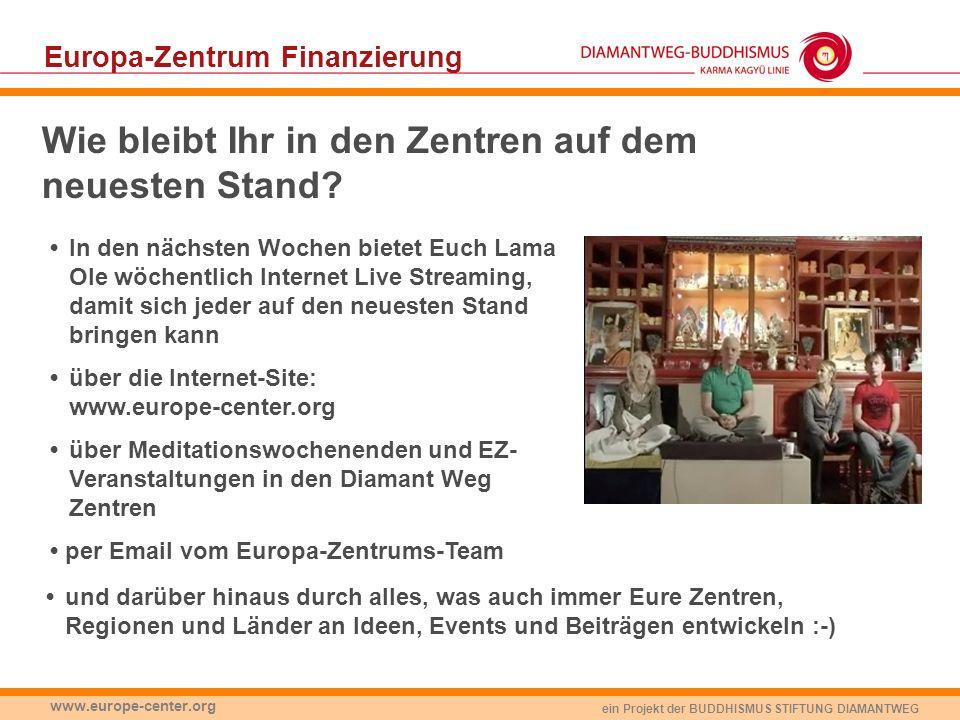 Europa-Zentrum Finanzierung