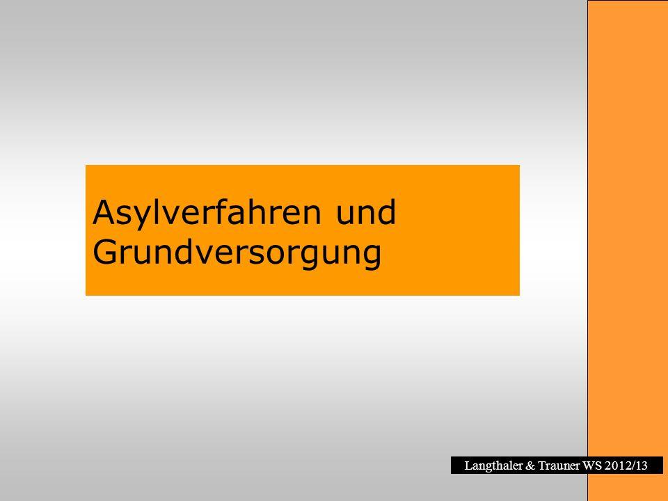 Asylverfahren und Grundversorgung