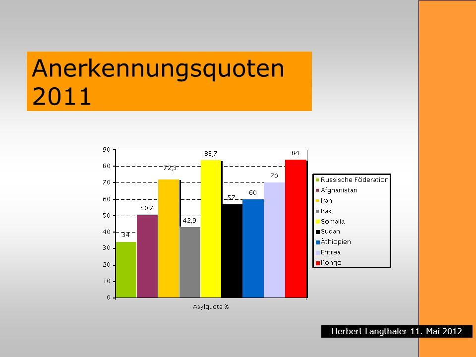 Anerkennungsquoten 2011
