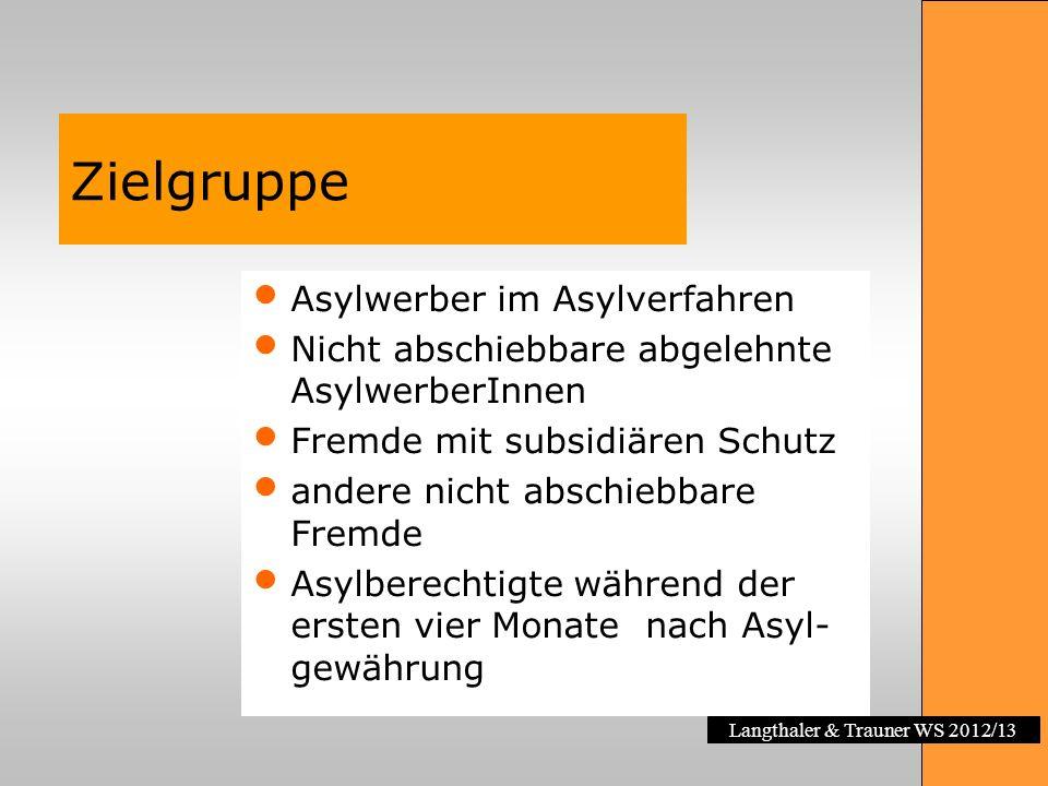 Zielgruppe Asylwerber im Asylverfahren