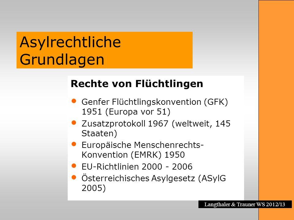 Asylrechtliche Grundlagen
