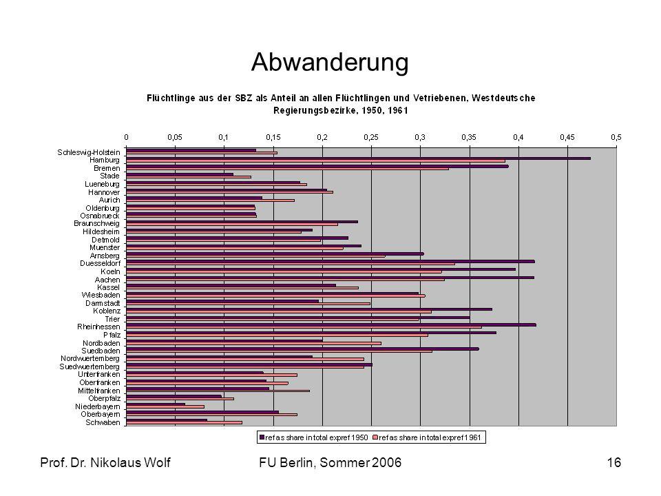 Abwanderung Prof. Dr. Nikolaus Wolf FU Berlin, Sommer 2006