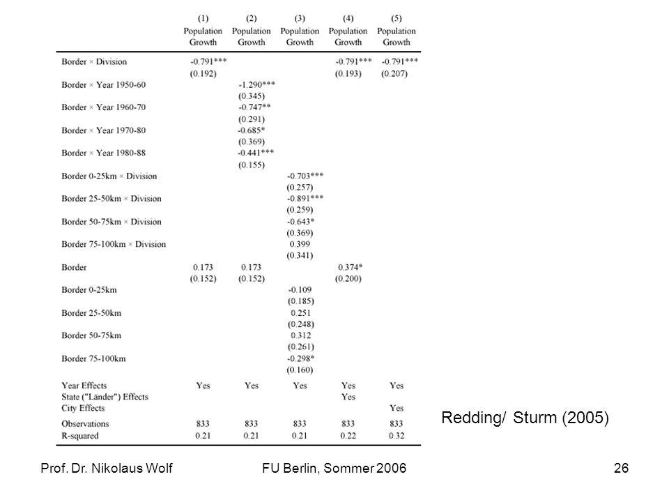 Redding/ Sturm (2005) Prof. Dr. Nikolaus Wolf FU Berlin, Sommer 2006