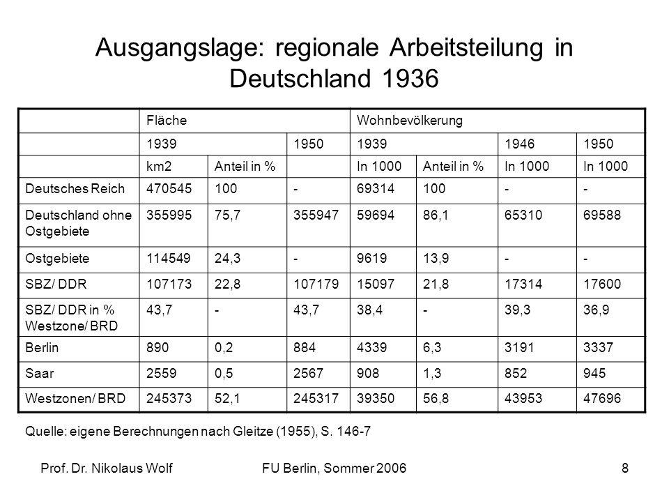Ausgangslage: regionale Arbeitsteilung in Deutschland 1936