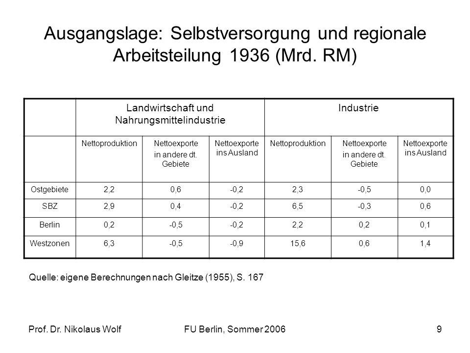 Ausgangslage: Selbstversorgung und regionale Arbeitsteilung 1936 (Mrd