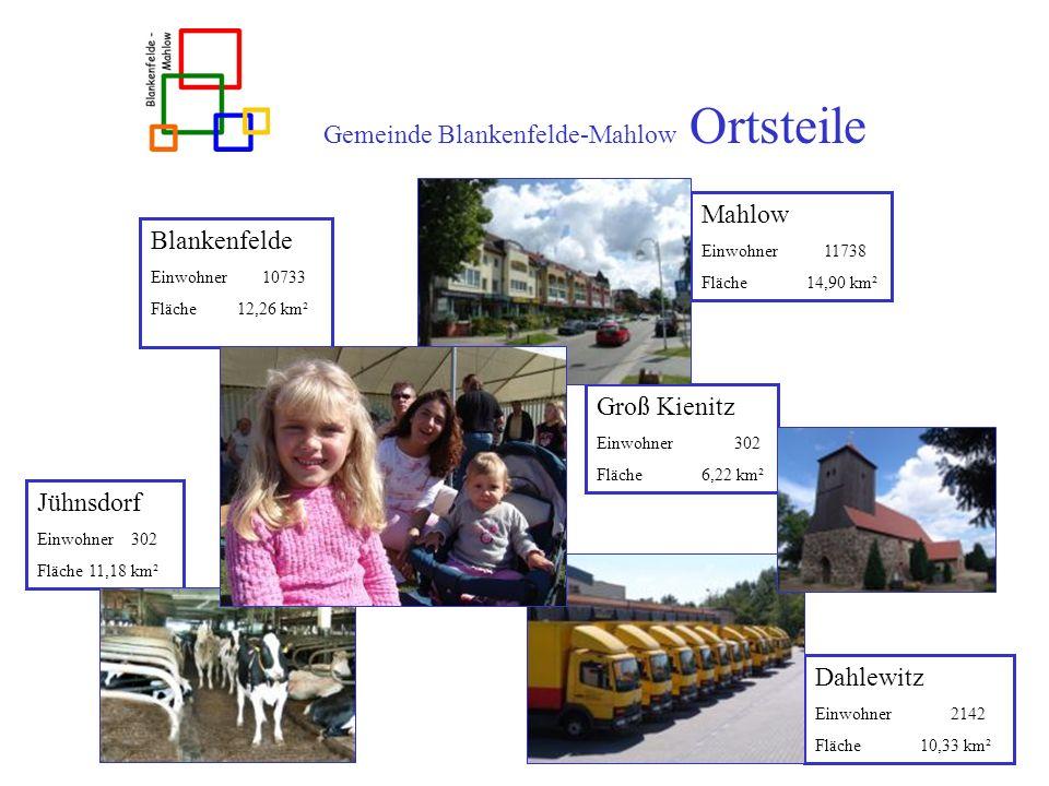 Gemeinde Blankenfelde-Mahlow Ortsteile
