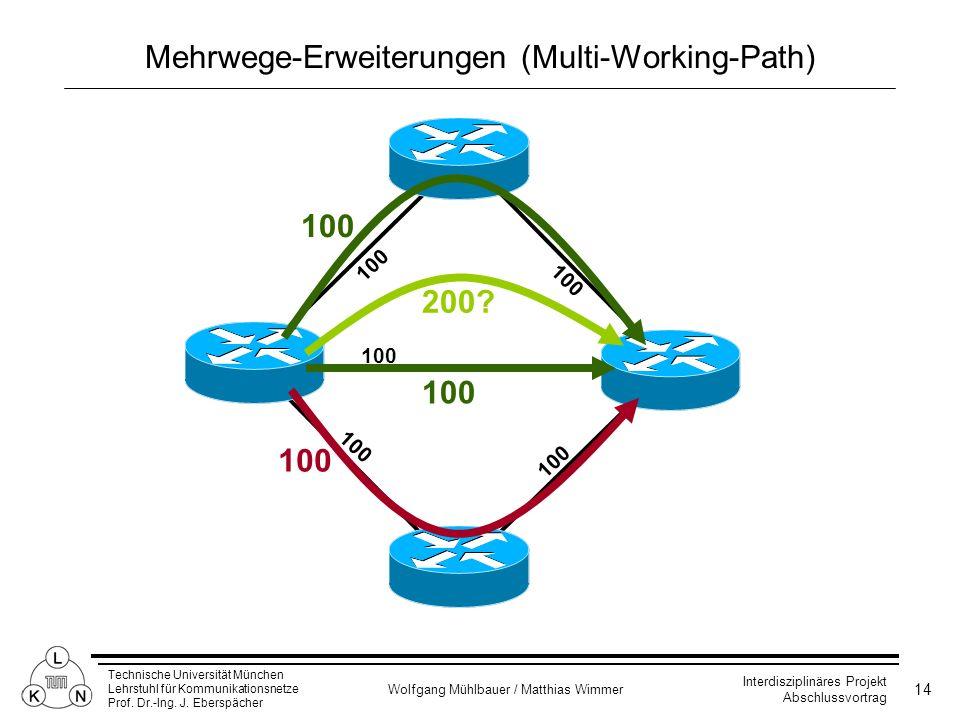 Mehrwege-Erweiterungen (Multi-Working-Path)
