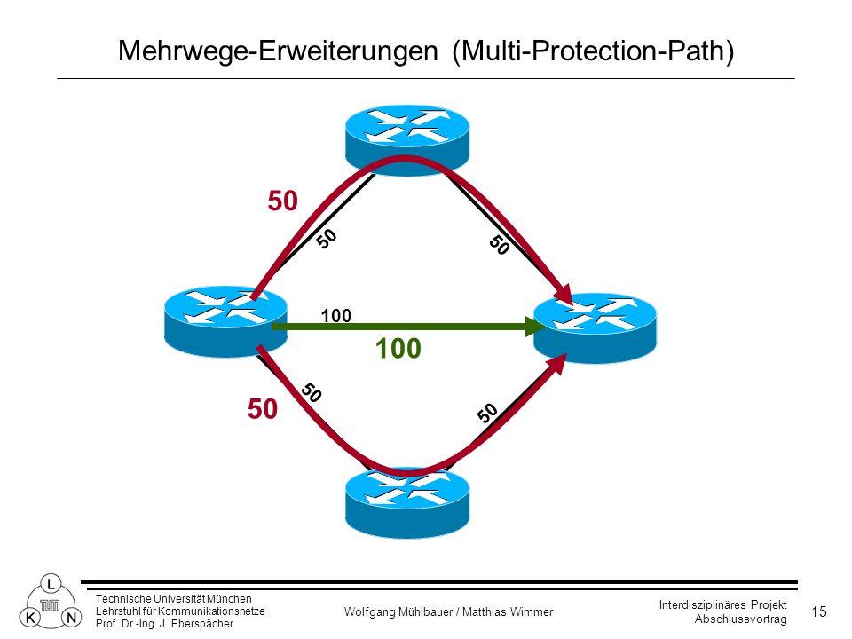 Mehrwege-Erweiterungen (Multi-Protection-Path)